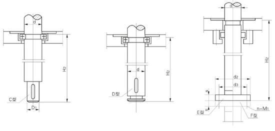 中间轴承中点至机架安装平面巨力(无釜内联轴器,省略) 带釜内